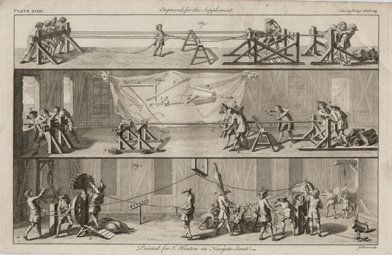 Rope-making, ok. 1770 r.